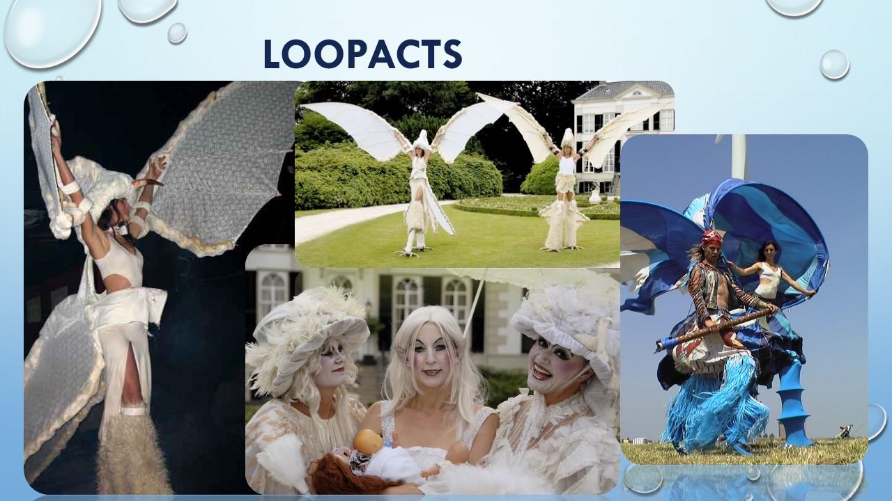 Loopacts Animaties Acteurs