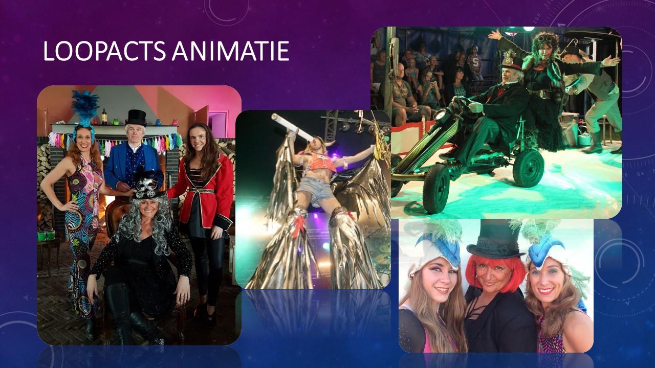 Animaties Acteurs Loopacts